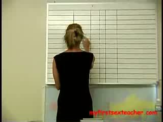 Matang guru adalah yang sebenar seks pro video