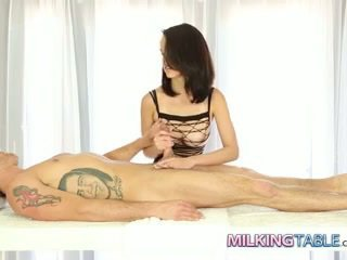 Dillion is a Cock Milking Expert